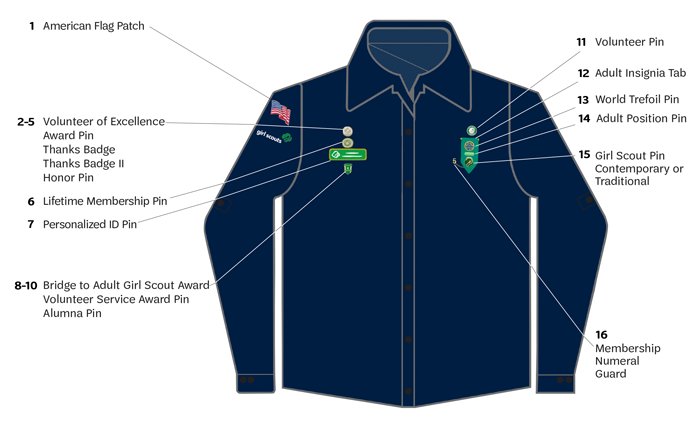 Adult Uniform Diagram (Items 1-11 read top-bottom on the shirt right side; 11-17 read top-bottom on the shirt left side)