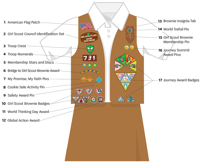 Brownie Uniform Diagram (Items 1-12 read top-bottom on the vest right side; 13-17 read top-bottom on the vest left side)