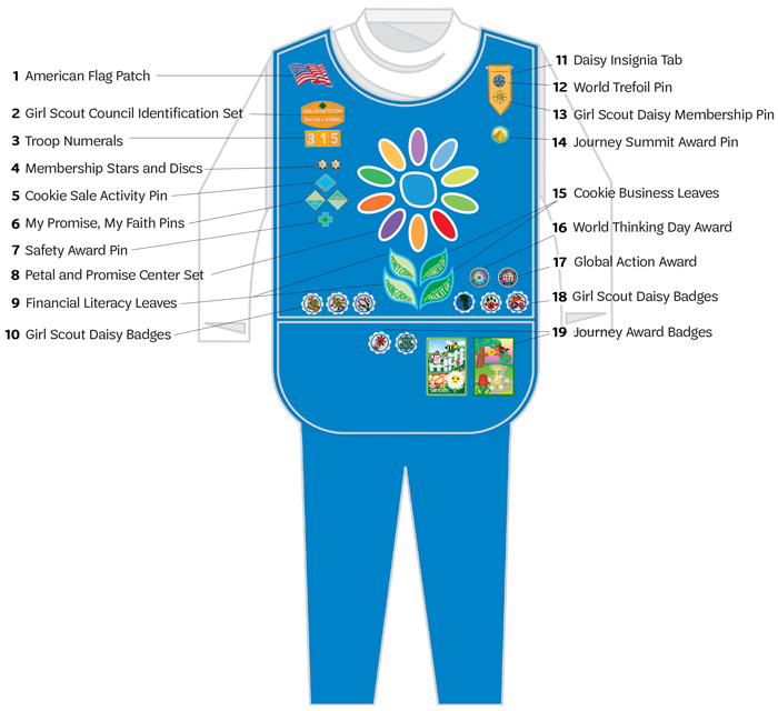 Uniform Guide Girl Scouts River Valleys