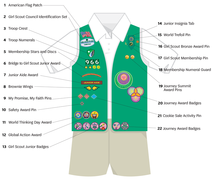 Junior Uniform Diagram (Items 1-13 read top-bottom on the vest right side; 14-22 read top-bottom on the vest left side)